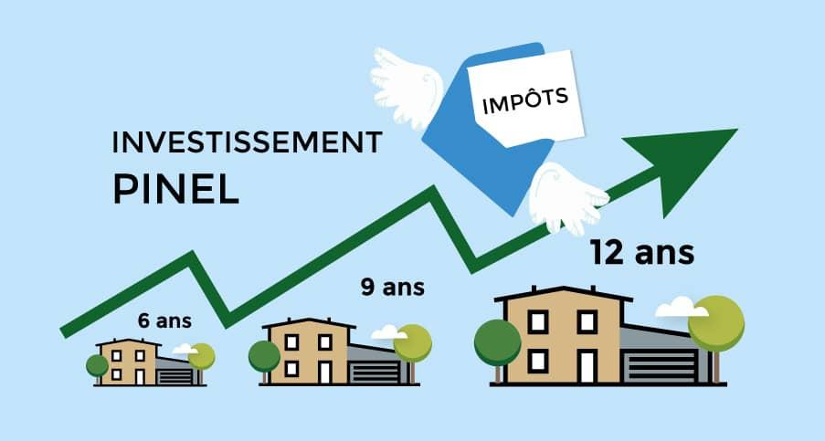 5 conseils pour bien préparer son investissement locatif en Pinel