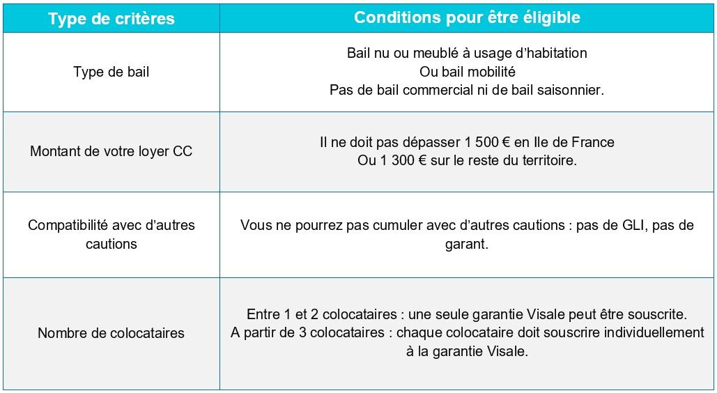 Criteres d'éligibilité garantie visale